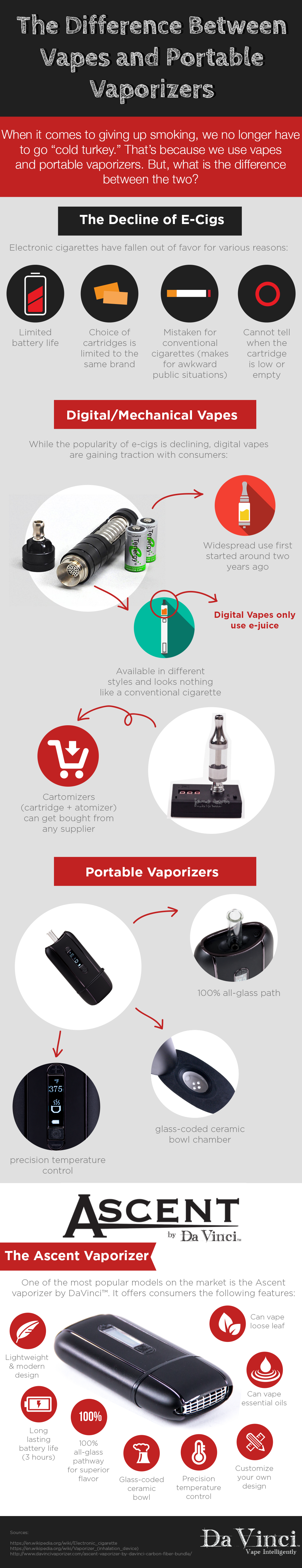 The Difference Between Vapes & Portable Vaporizers